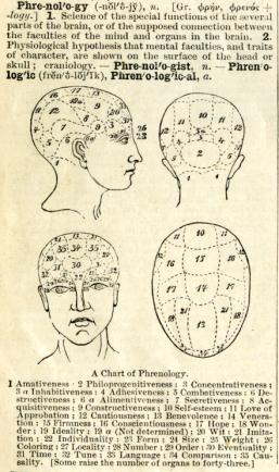 440px-1895-Dictionary-Phrenolog